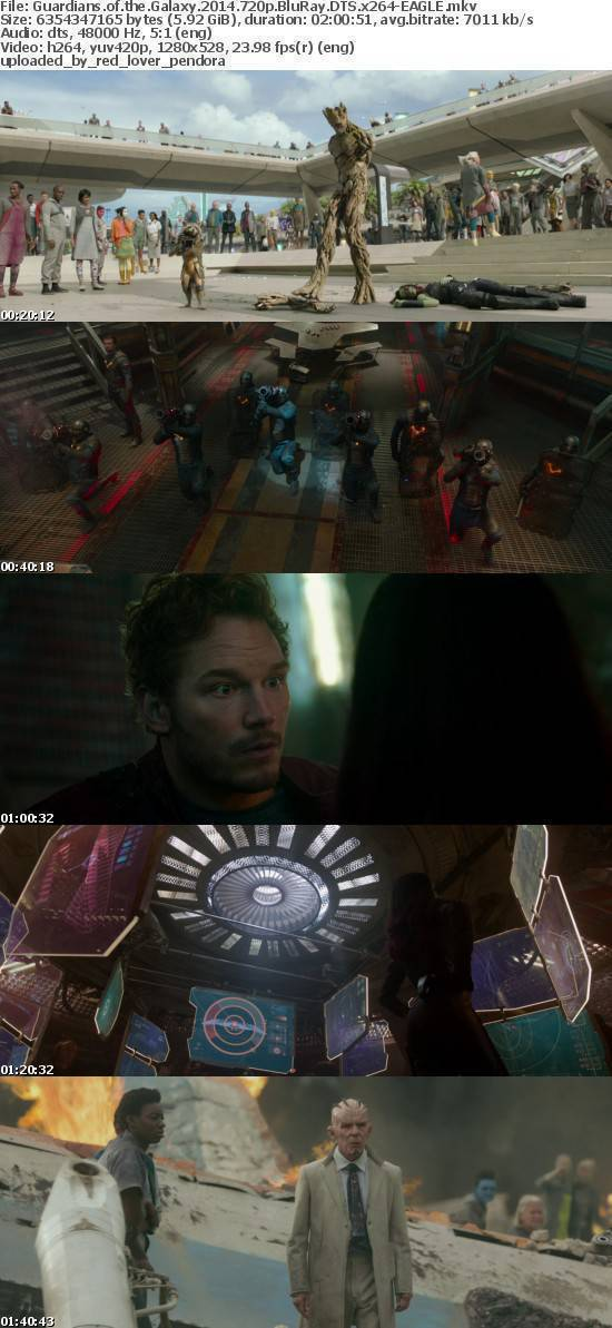 Guardians of the Galaxy 2014 720p BluRay DTS x264-EAGLE