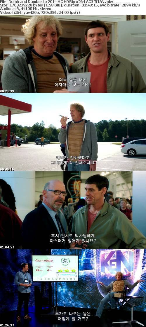 Dumb and Dumber to 2014 HC HDRip x264 AC3 TiTAN