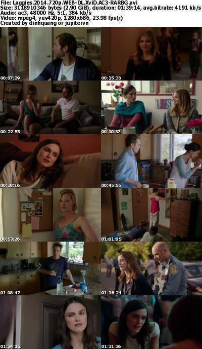 Laggies (2014) 720p WEB-DL XviD AC3-RARBG