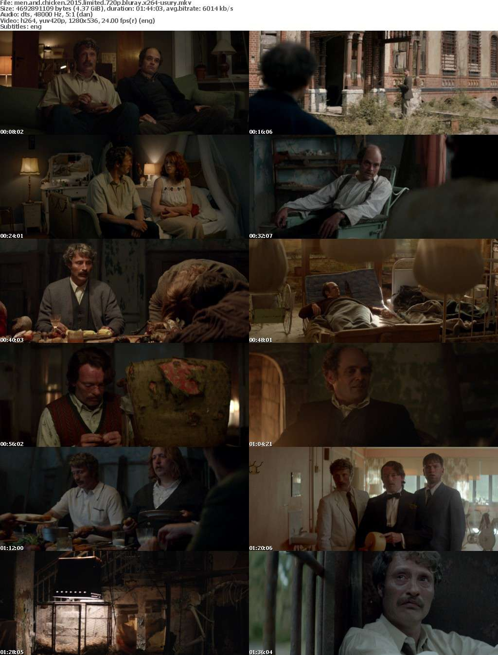 Men and Chicken 2015 LIMITED 720p BluRay x264-USURY
