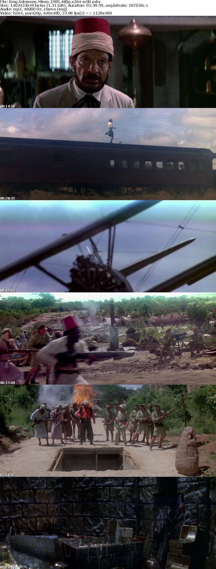 King Solomons Mines 1985 480p x264-mSD