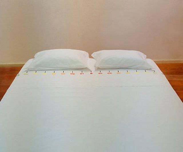 penggaris tempat tidur