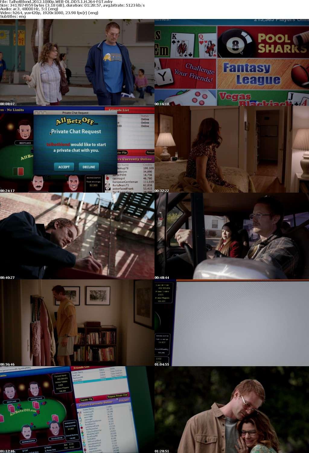 TalhotBlond 2012 1080p WEB-DL DD5 1 H264-FGT