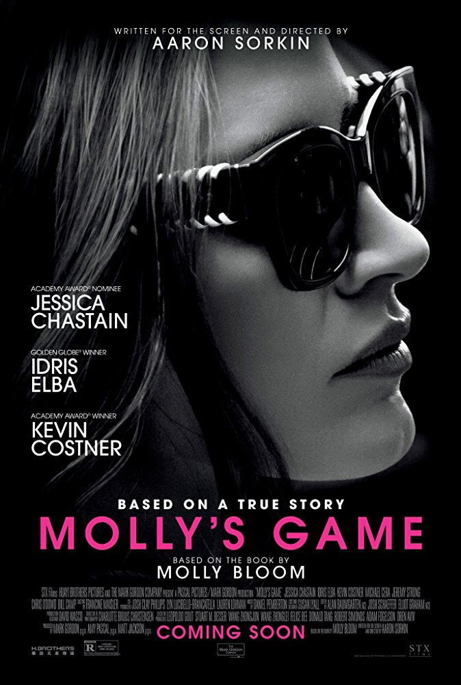 Mollys Game 2017 1080p BluRay x264-DRONES