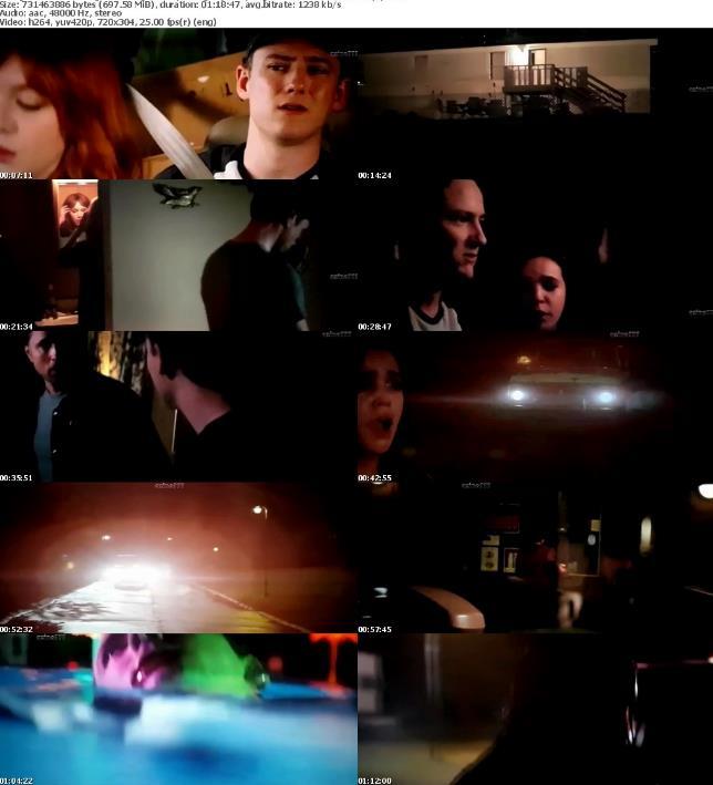 The Strangers Prey at Night (2018) English HDTS 700MB-Movcr