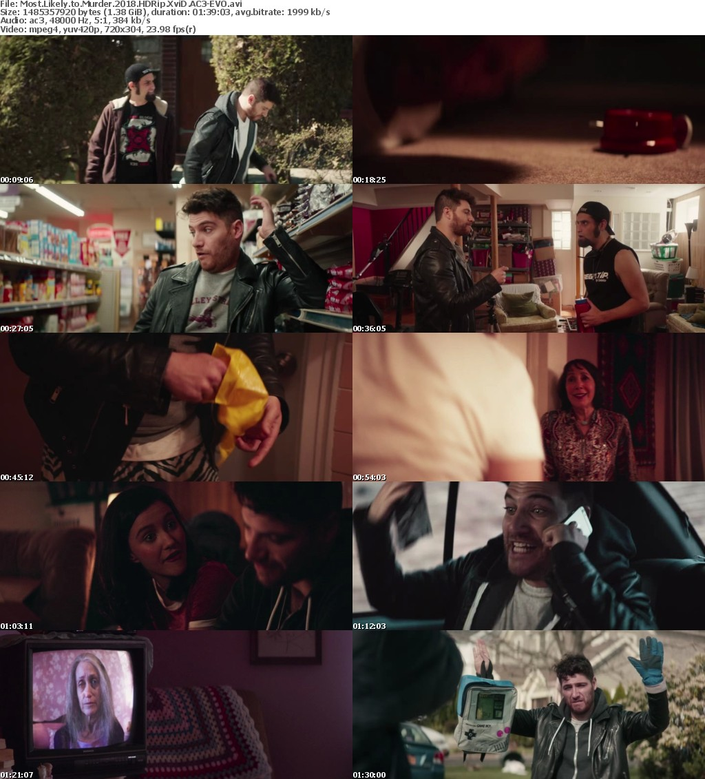 Most Likely to Murder (2018) HDRip XviD AC3-EVO