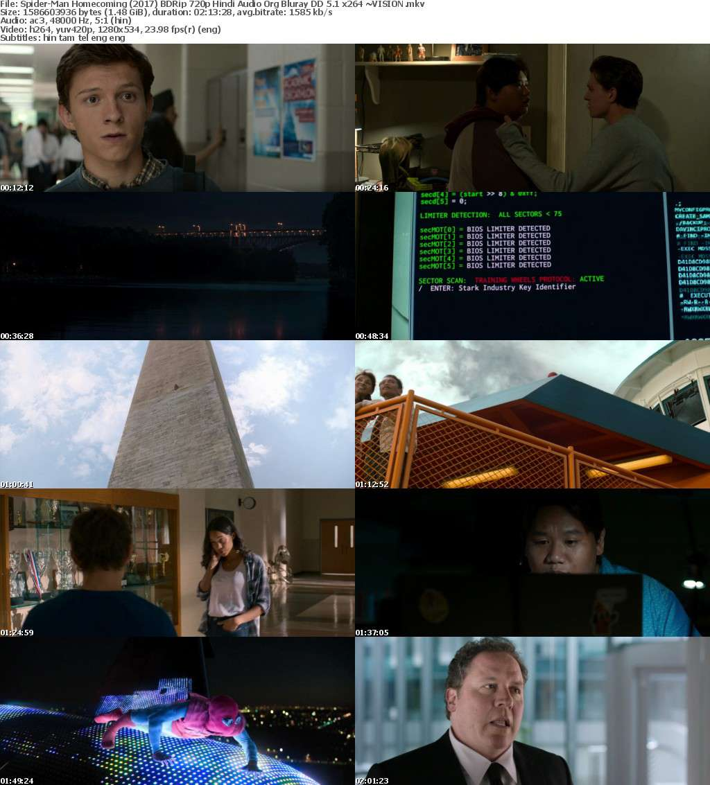 Spider-Man Homecoming (2017) 720p BDRip Hindi Audio Org Bluray DD 5.1 x264-VISION