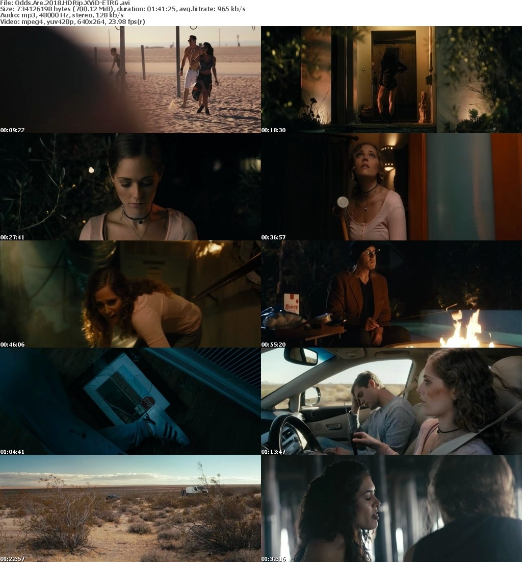 Odds Are 2018 HDRip XViD-ETRG
