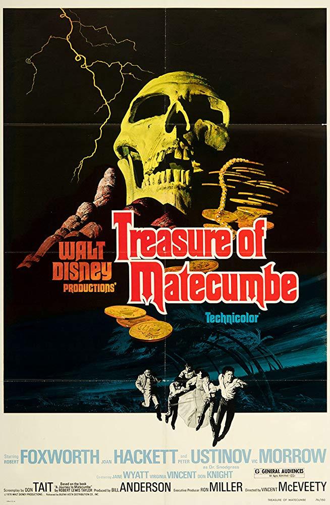 Treasure of Matecumbe 1976 BluRay 10Bit 1080p AC-3 H265-d3g