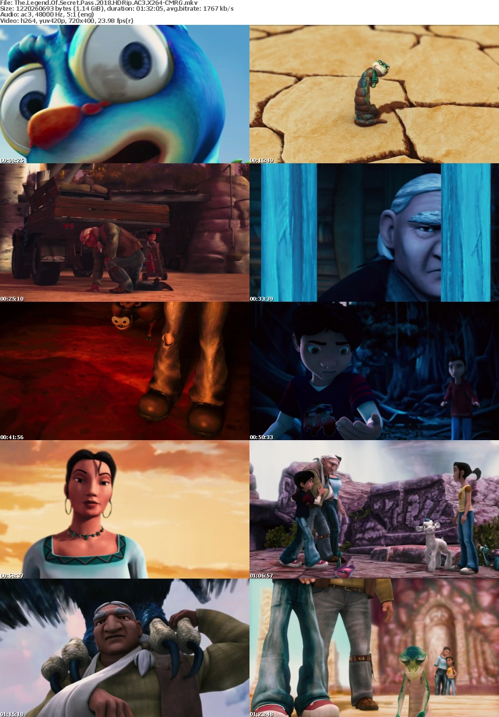 The Legend Of Secret Pass (2018) HDRip AC3 X264-CMRG