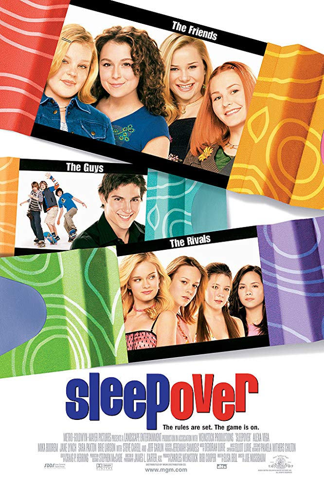 Sleepover 2004 720p BluRay x264-PSYCHD
