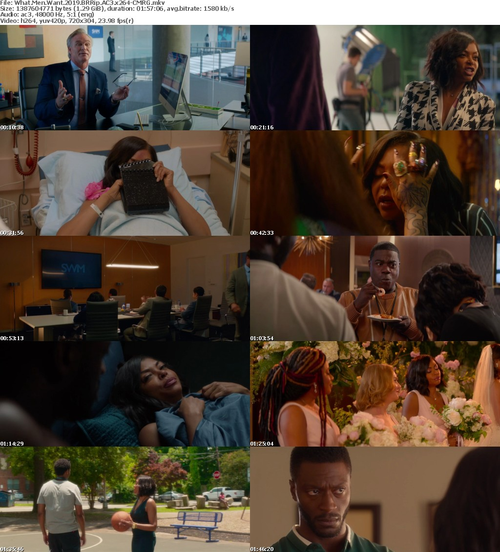 What Men Want (2019) BRRip AC3 x264-CMRG