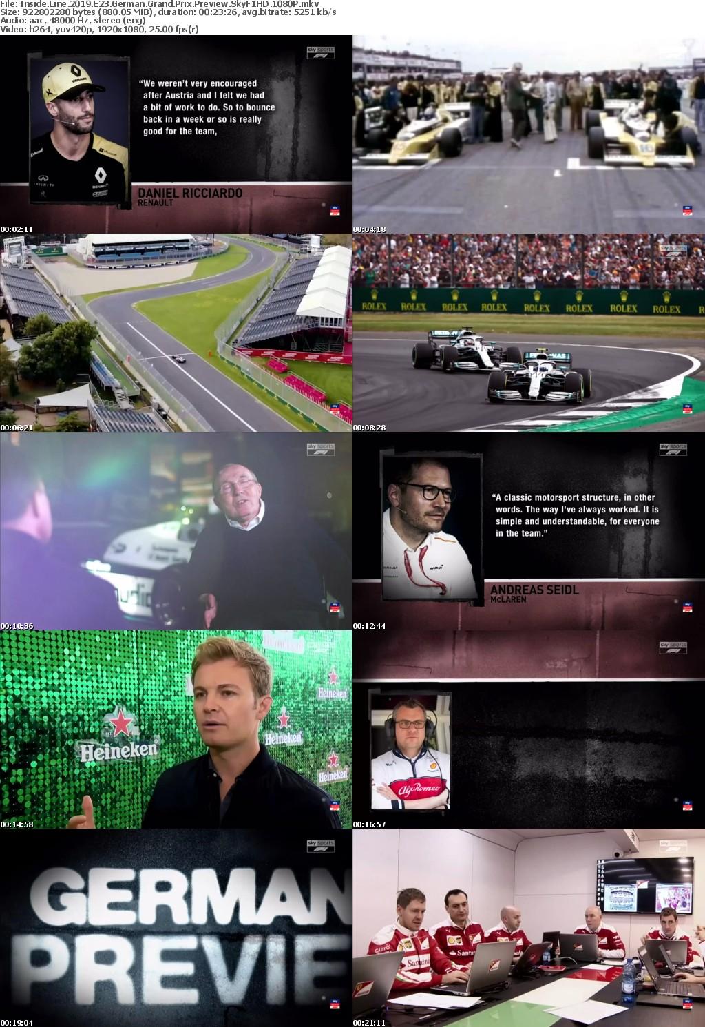 Inside Line 2019 E23 German Grand Prix Preview SkyF1HD 1080P