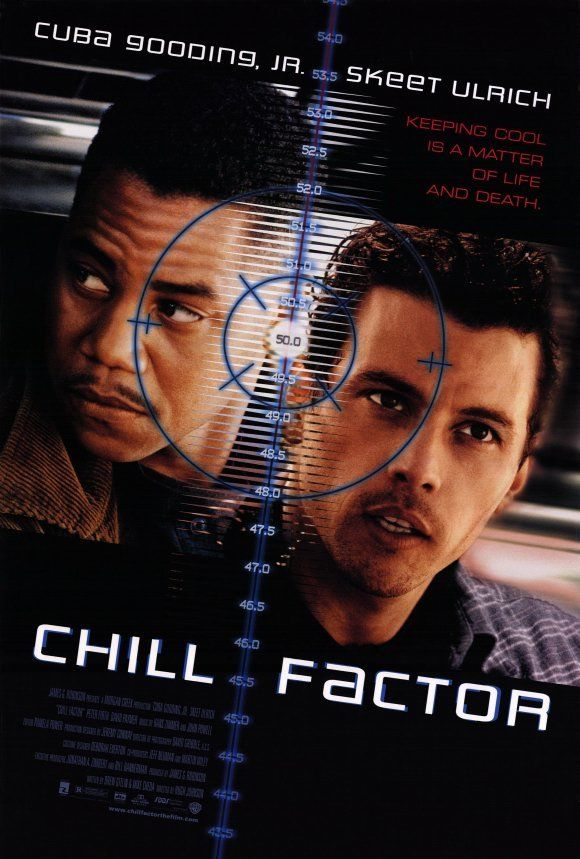 Chill Factor 1999 1080p BluRay x265-RARBG